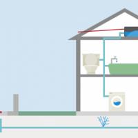Domestic-leak-detection-3-leak-1-myevkko750jik93zh58caikppspoewtnr4hzr0x7xg